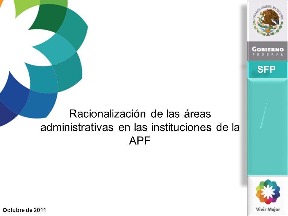 SFP Octubre de 2011 Racionalización de las áreas administrativas en las instituciones de la APF