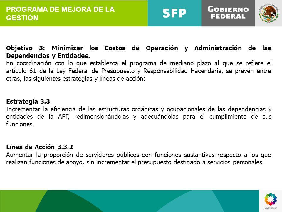 PROGRAMA DE MEJORA DE LA GESTIÓN Objetivo 3: Minimizar los Costos de Operación y Administración de las Dependencias y Entidades. En coordinación con l