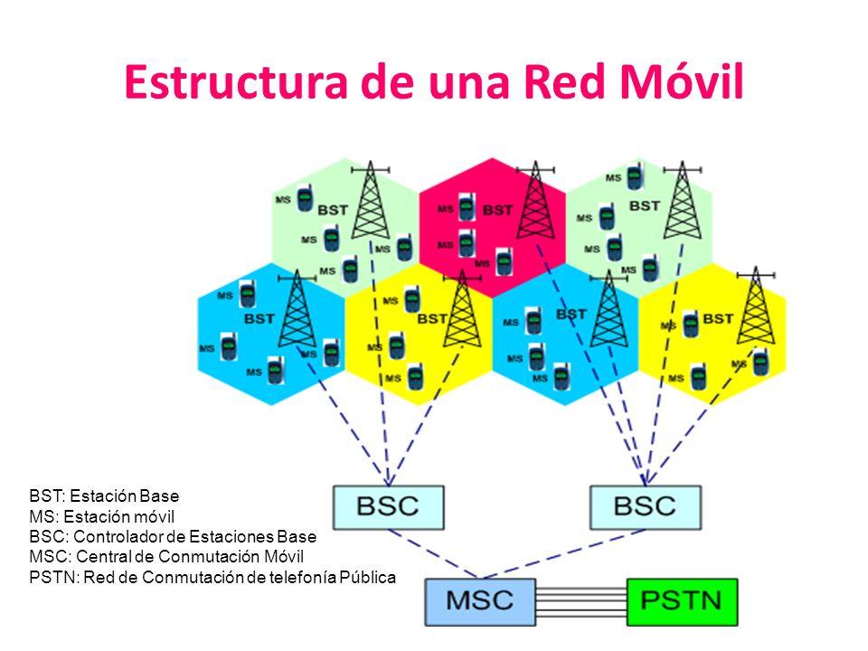 Estructura de una Red Móvil BST: Estación Base MS: Estación móvil BSC: Controlador de Estaciones Base MSC: Central de Conmutación Móvil PSTN: Red de C