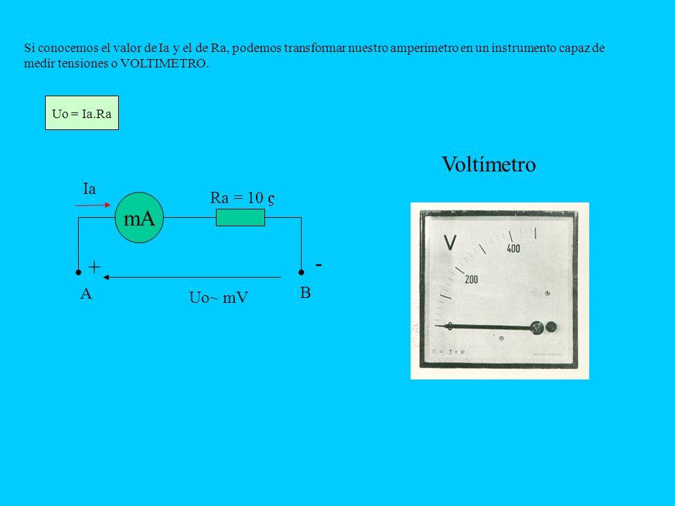 Uo = Ia.Ra Si conocemos el valor de Ia y el de Ra, podemos transformar nuestro amperímetro en un instrumento capaz de medir tensiones o VOLTIMETRO. mA