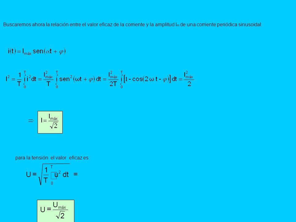 Buscaremos ahora la relación entre el valor eficaz de la corriente y la amplitud I m de una corriente periódica sinusoidal: 2 U U máx para la tensión