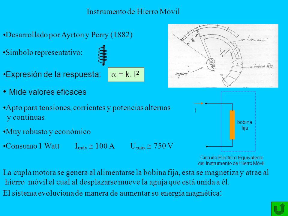 Instrumento de Hierro Móvil Desarrollado por Ayrton y Perry (1882) Muy robusto y económico Apto para tensiones, corrientes y potencias alternas y cont