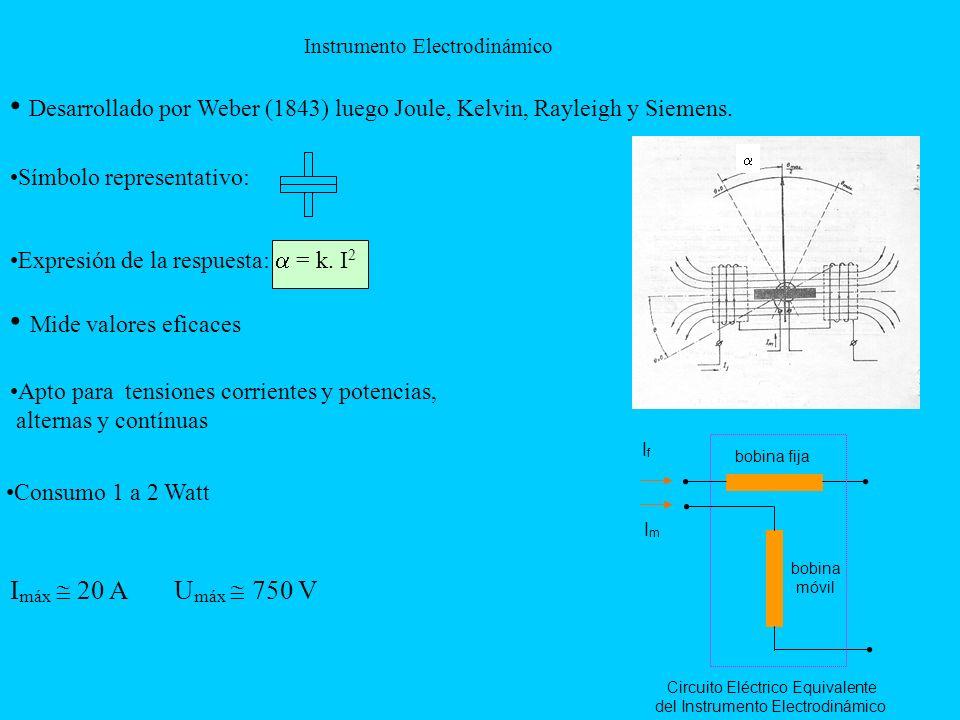 Instrumento Electrodinámico Desarrollado por Weber (1843) luego Joule, Kelvin, Rayleigh y Siemens. I máx 20 A U máx 750 V Símbolo representativo: Expr