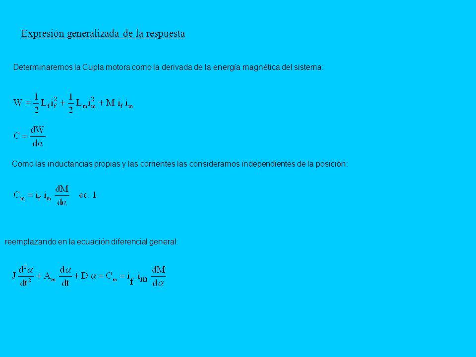 Expresión generalizada de la respuesta Determinaremos la Cupla motora como la derivada de la energía magnética del sistema: reemplazando en la ecuació