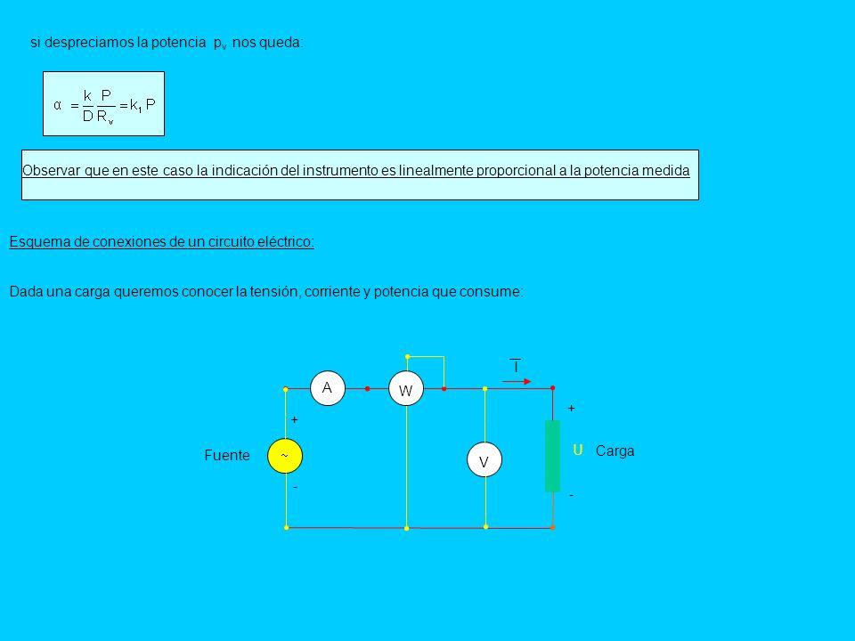 si despreciamos la potencia p v nos queda: W A V + - Fuente Esquema de conexiones de un circuito eléctrico: + - U I Carga Observar que en este caso la