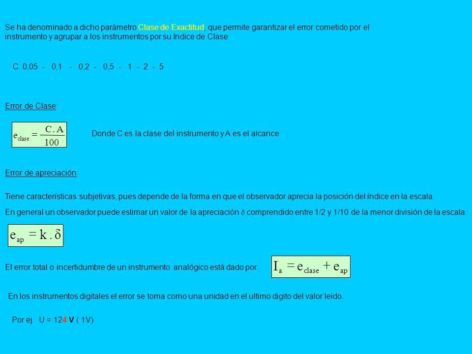 100 A. C e clase Error de Clase: Donde C es la clase del instrumento y A es el alcance C: 0,05 - 0,1 - 0,2 - 0,5 - 1 - 2 - 5 Se ha denominado a dicho
