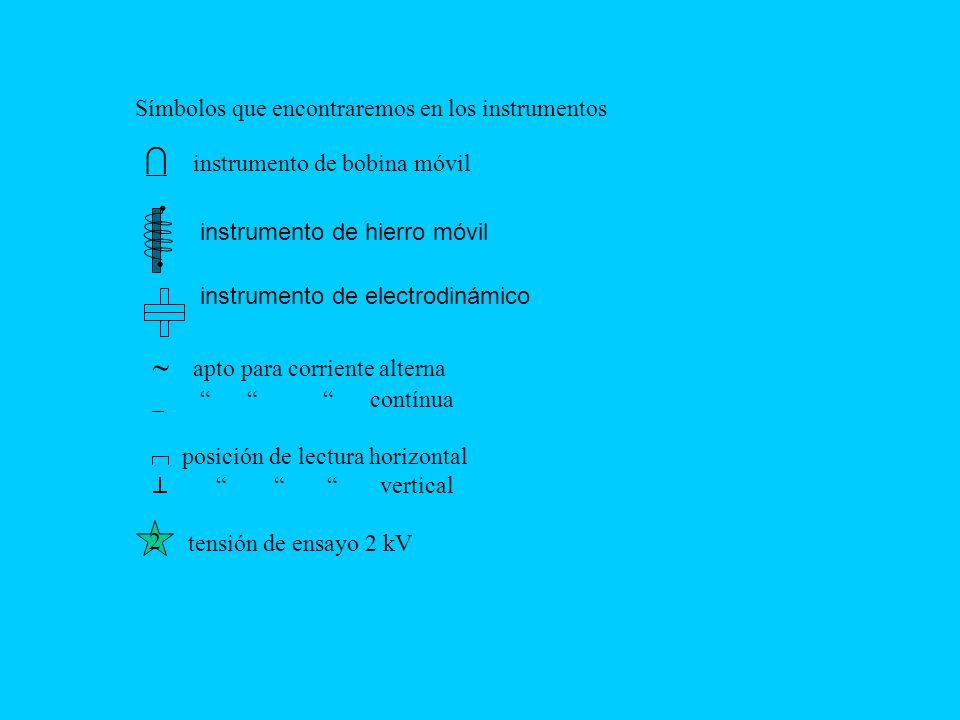 apto para corriente alterna _ contínua posición de lectura horizontal vertical tensión de ensayo 2 kV 2 Símbolos que encontraremos en los instrumentos