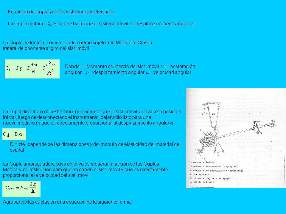Ecuación de Cuplas en los Instrumentos eléctricos La Cupla de Inercia, como en todo cuerpo sujeto a la Mecánica Clásica tratará de oponerse al giro de