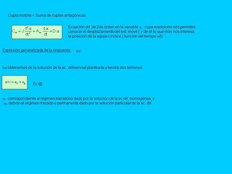 Cupla motora = Suma de cuplas antagónicas Ecuación dif. de 2do orden en la variable, cuya resolución nos permitirá conocer el desplazamientodel sist.