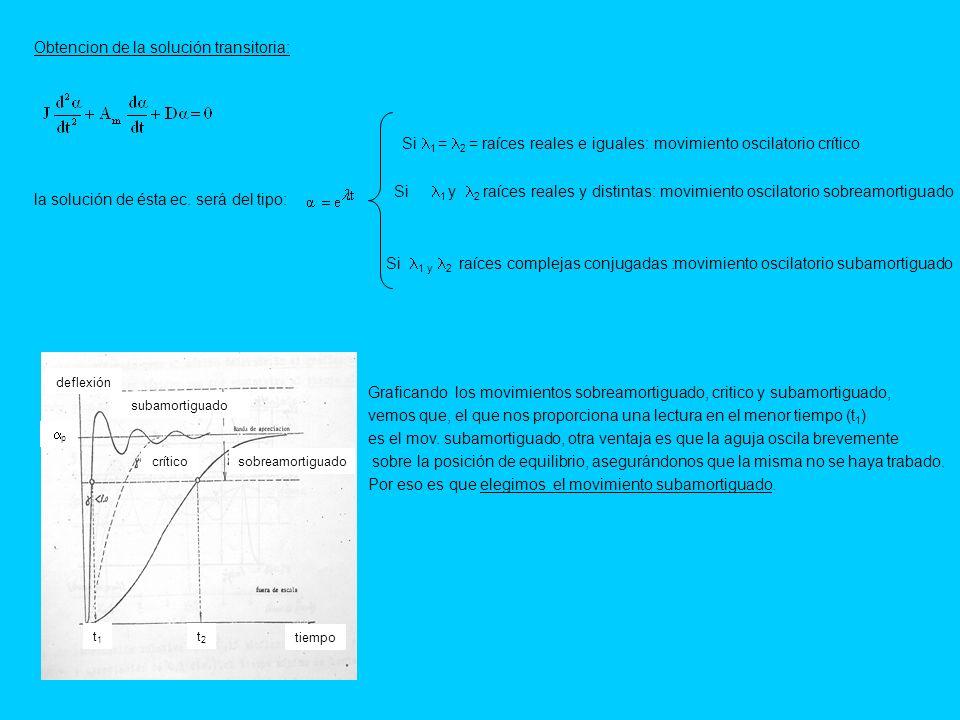 la solución de ésta ec. será del tipo: Obtencion de la solución transitoria: Si 1 = 2 = raíces reales e iguales: movimiento oscilatorio crítico Si 1 y