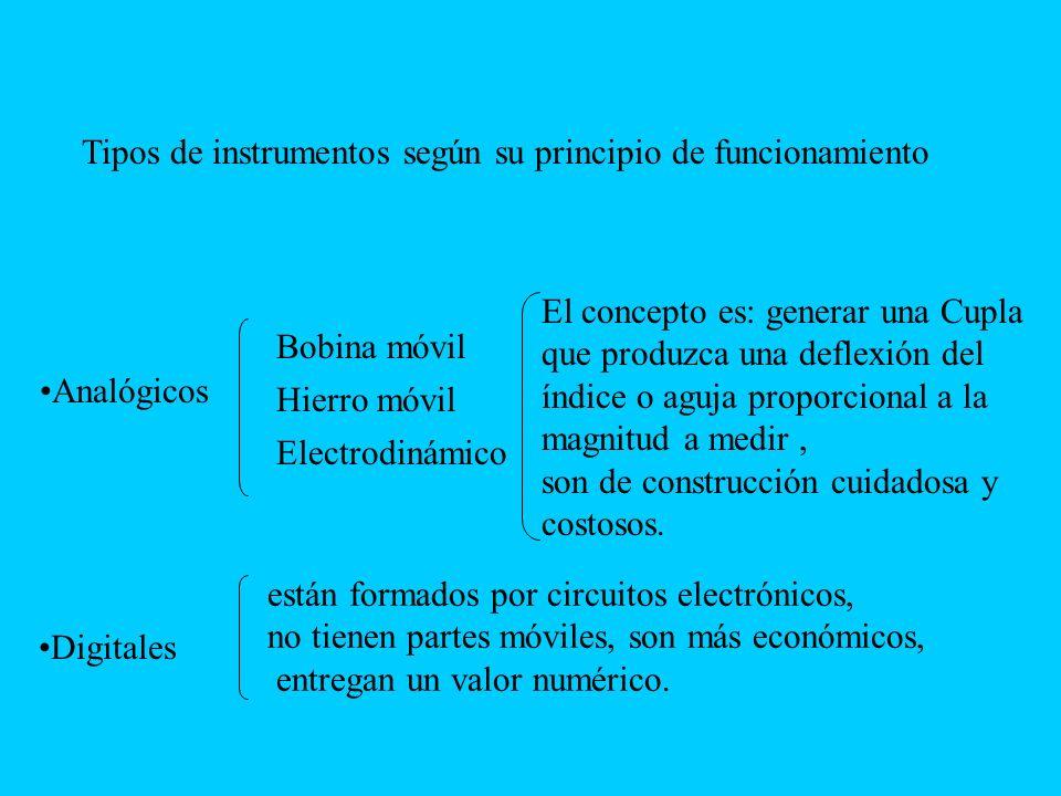 Tipos de instrumentos según su principio de funcionamiento Bobina móvil Hierro móvil Electrodinámico Digitales Analógicos El concepto es: generar una