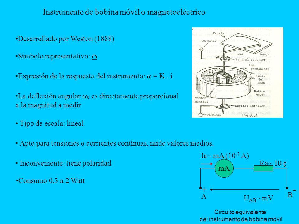 Instrumento de bobina móvil o magnetoeléctrico Desarrollado por Weston (1888) Símbolo representativo: Expresión de la respuesta del instrumento: = K.
