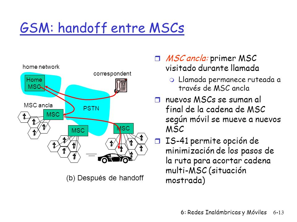 6: Redes Inalámbricas y Móviles6-13 GSM: handoff entre MSCs r MSC ancla: primer MSC visitado durante llamada m Llamada permanece ruteada a través de MSC ancla r nuevos MSCs se suman al final de la cadena de MSC según móvil se mueve a nuevos MSC r IS-41 permite opción de minimización de los pasos de la ruta para acortar cadena multi-MSC (situación mostrada) home network Home MSC PSTN correspondent MSC MSC ancla MSC (b) Después de handoff