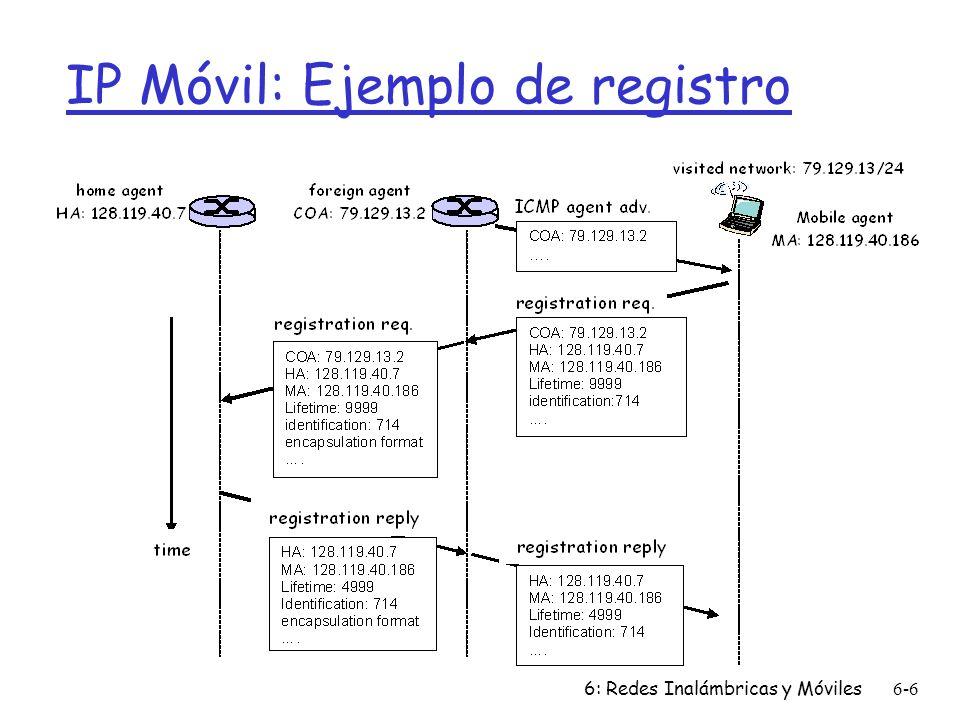 6: Redes Inalámbricas y Móviles6-6 IP Móvil: Ejemplo de registro
