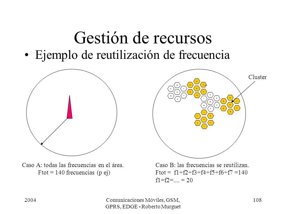 2004Comunicaciones Móviles, GSM, GPRS, EDGE - Roberto Murguet 108 Gestión de recursos Ejemplo de reutilización de frecuencia Caso A: todas las frecuen