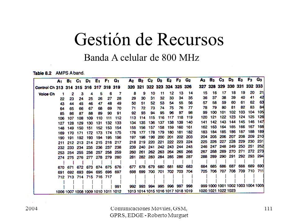 2004Comunicaciones Móviles, GSM, GPRS, EDGE - Roberto Murguet 111 Gestión de Recursos Banda A celular de 800 MHz