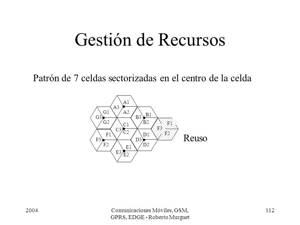 2004Comunicaciones Móviles, GSM, GPRS, EDGE - Roberto Murguet 112 Gestión de Recursos A1 A3 A2 B3 B2 B1 D2 D3 D1 C1 C2 C3 E3 E2 E1 F3 F2 F1 G3 G2 G1 F