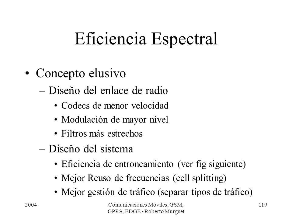 2004Comunicaciones Móviles, GSM, GPRS, EDGE - Roberto Murguet 119 Eficiencia Espectral Concepto elusivo –Diseño del enlace de radio Codecs de menor ve