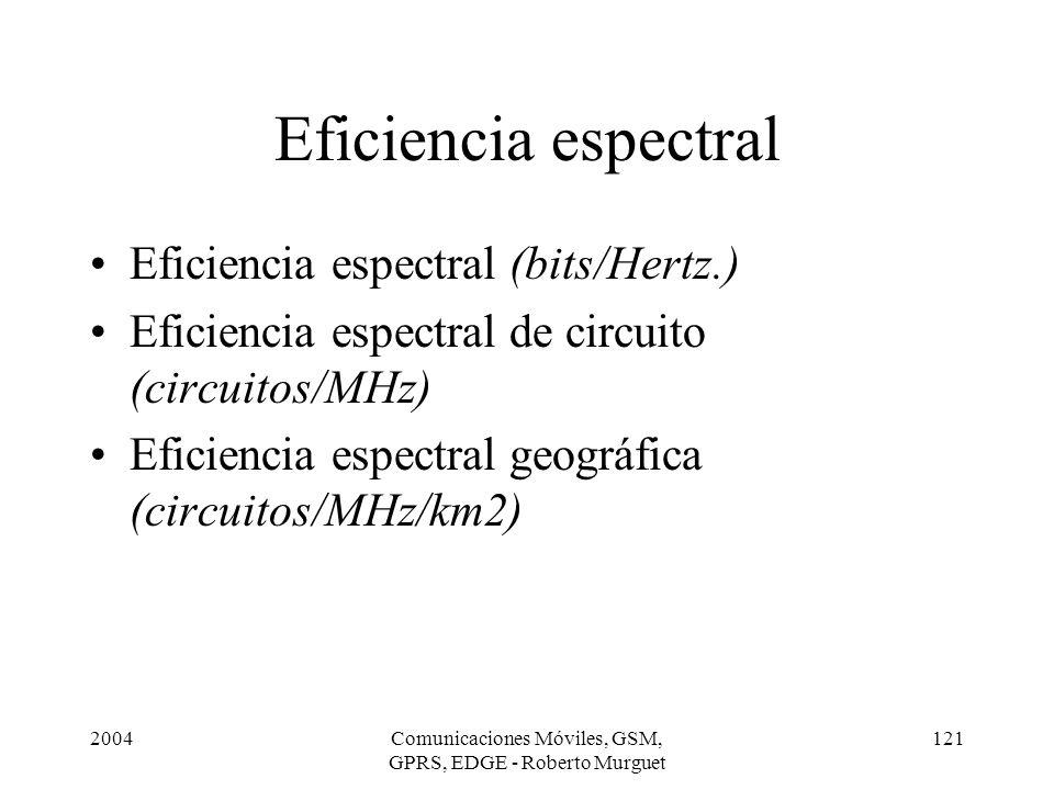 2004Comunicaciones Móviles, GSM, GPRS, EDGE - Roberto Murguet 121 Eficiencia espectral Eficiencia espectral (bits/Hertz.) Eficiencia espectral de circ