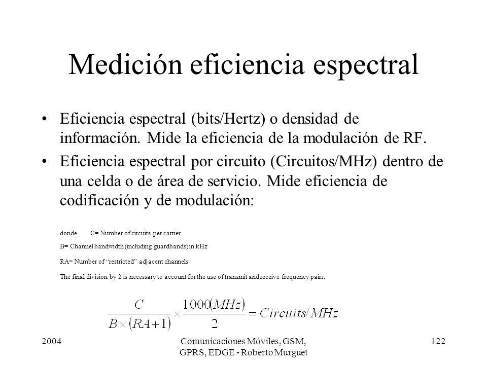 2004Comunicaciones Móviles, GSM, GPRS, EDGE - Roberto Murguet 122 Medición eficiencia espectral Eficiencia espectral (bits/Hertz) o densidad de inform