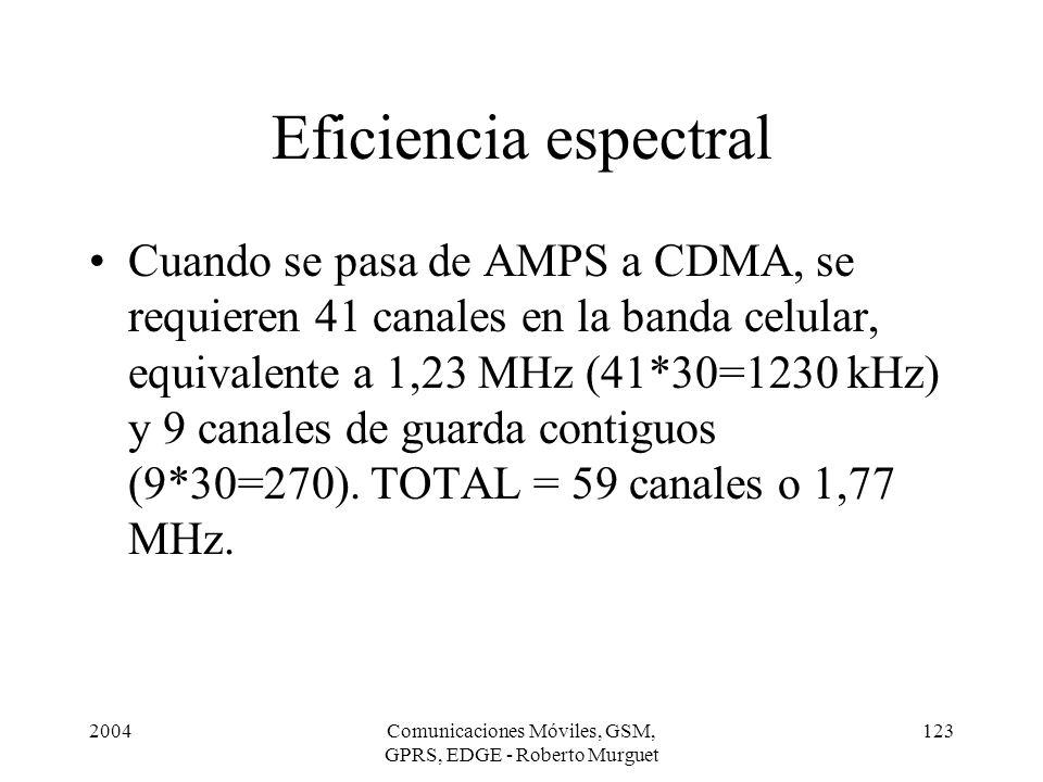 2004Comunicaciones Móviles, GSM, GPRS, EDGE - Roberto Murguet 123 Eficiencia espectral Cuando se pasa de AMPS a CDMA, se requieren 41 canales en la ba