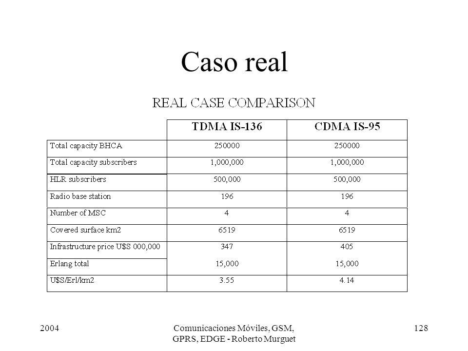 2004Comunicaciones Móviles, GSM, GPRS, EDGE - Roberto Murguet 128 Caso real