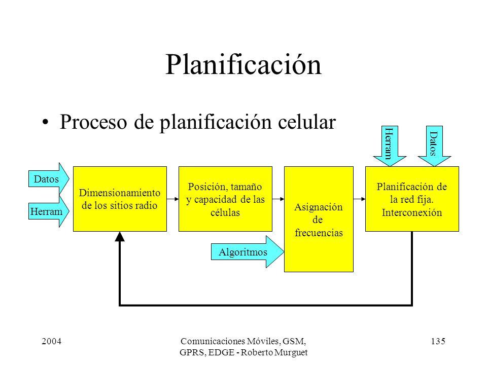 2004Comunicaciones Móviles, GSM, GPRS, EDGE - Roberto Murguet 135 Planificación Proceso de planificación celular Dimensionamiento de los sitios radio