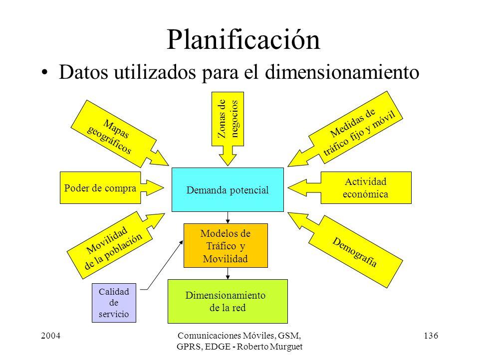 2004Comunicaciones Móviles, GSM, GPRS, EDGE - Roberto Murguet 136 Planificación Datos utilizados para el dimensionamiento Demanda potencial Movilidad