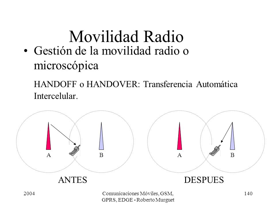 2004Comunicaciones Móviles, GSM, GPRS, EDGE - Roberto Murguet 140 Movilidad Radio Gestión de la movilidad radio o microscópica HANDOFF o HANDOVER: Tra