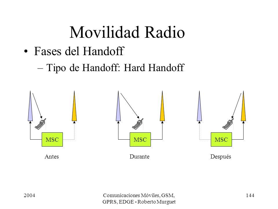 2004Comunicaciones Móviles, GSM, GPRS, EDGE - Roberto Murguet 144 Movilidad Radio Fases del Handoff –Tipo de Handoff: Hard Handoff MSC Antes MSC Duran