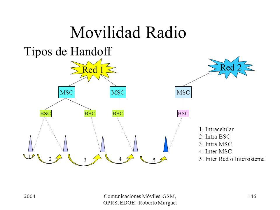 2004Comunicaciones Móviles, GSM, GPRS, EDGE - Roberto Murguet 146 Movilidad Radio Tipos de Handoff 1: Intracelular 2: Intra BSC 3: Intra MSC 4: Inter