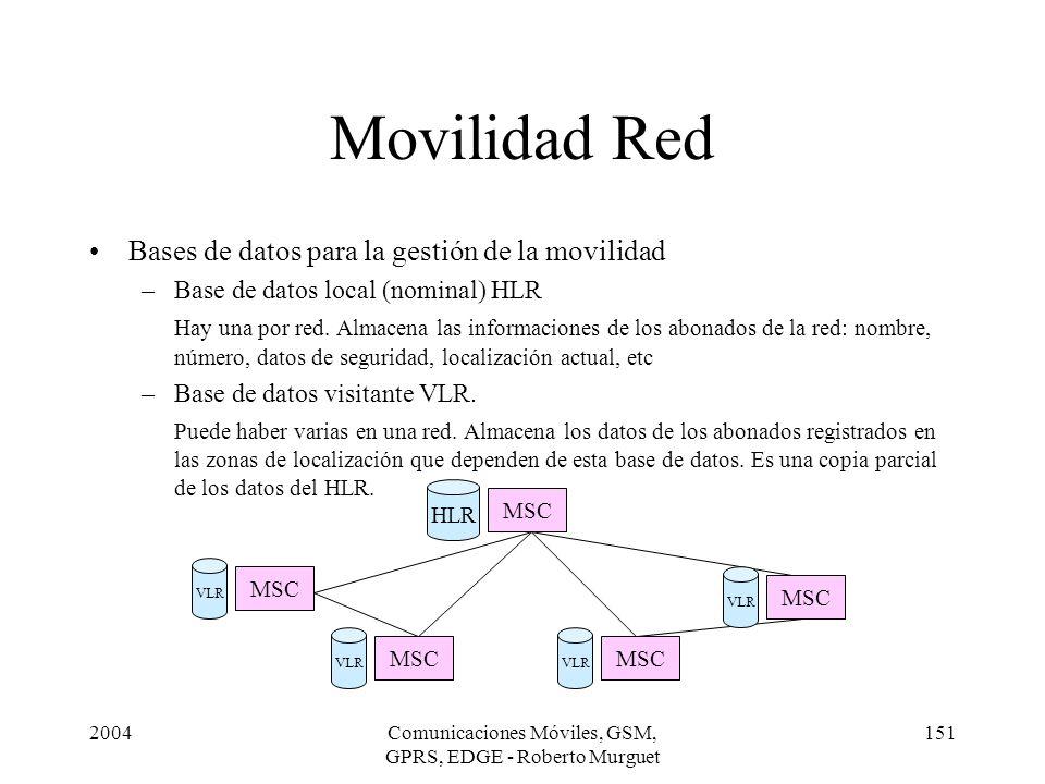 2004Comunicaciones Móviles, GSM, GPRS, EDGE - Roberto Murguet 151 Movilidad Red Bases de datos para la gestión de la movilidad –Base de datos local (n