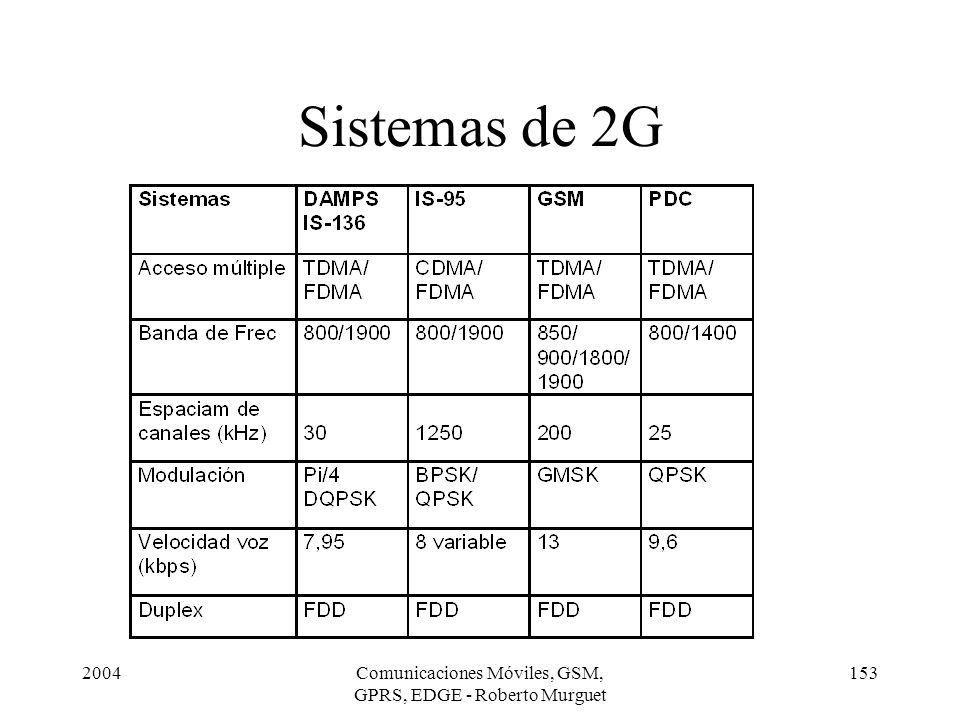 2004Comunicaciones Móviles, GSM, GPRS, EDGE - Roberto Murguet 153 Sistemas de 2G