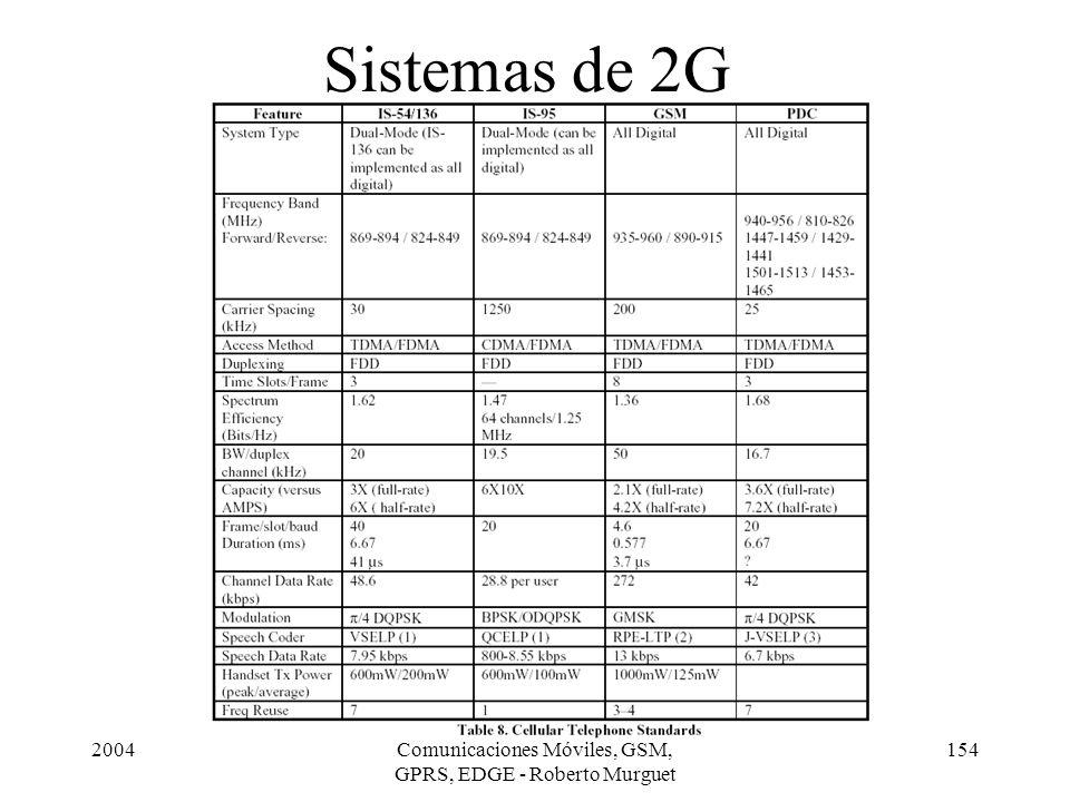 2004Comunicaciones Móviles, GSM, GPRS, EDGE - Roberto Murguet 154 Sistemas de 2G