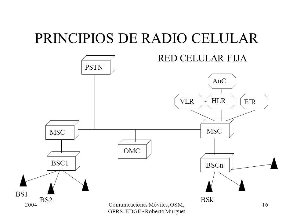 2004Comunicaciones Móviles, GSM, GPRS, EDGE - Roberto Murguet 16 PRINCIPIOS DE RADIO CELULAR BSC1 MSC BSCn BS1 BS2 VLR HLR EIR AuC PSTN OMC BSk RED CE