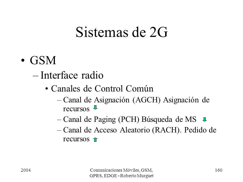 2004Comunicaciones Móviles, GSM, GPRS, EDGE - Roberto Murguet 160 GSM –Interface radio Canales de Control Común –Canal de Asignación (AGCH) Asignación