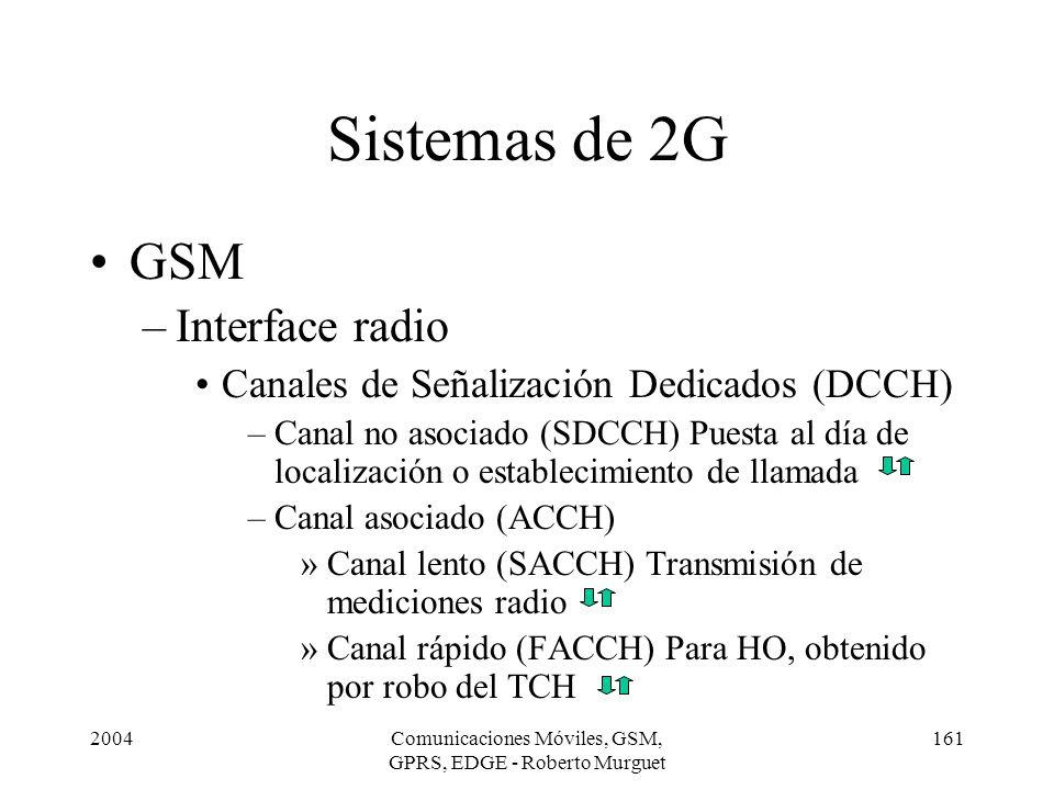 2004Comunicaciones Móviles, GSM, GPRS, EDGE - Roberto Murguet 161 GSM –Interface radio Canales de Señalización Dedicados (DCCH) –Canal no asociado (SD