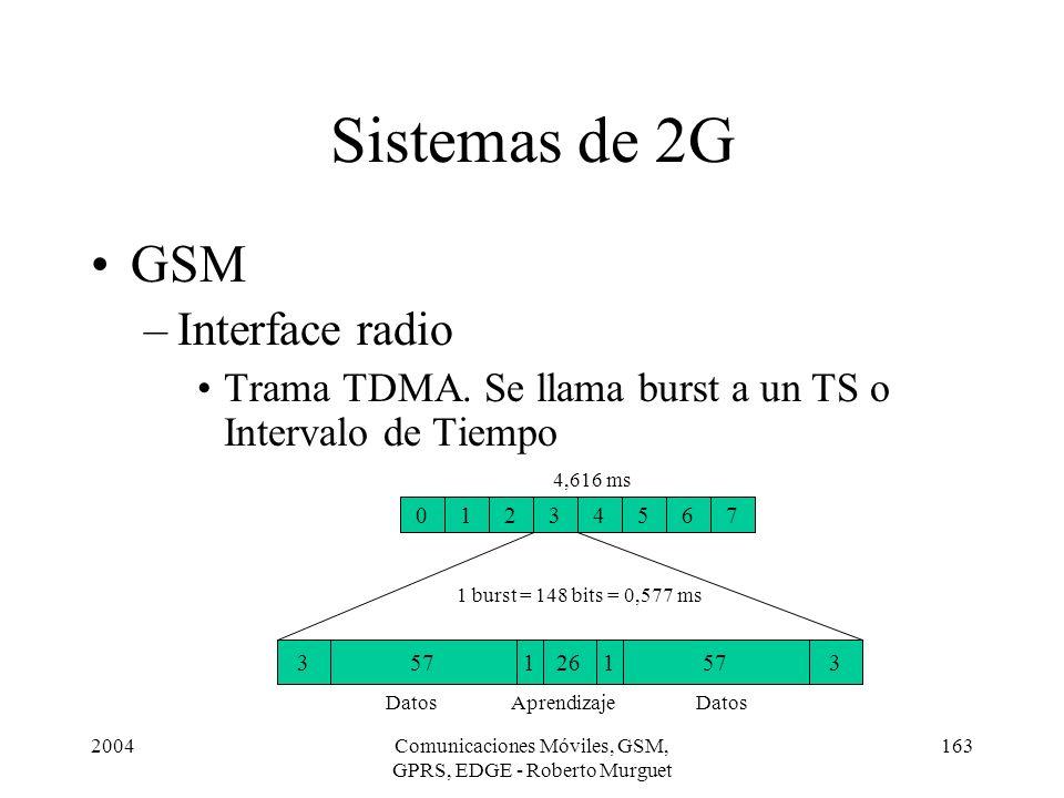 2004Comunicaciones Móviles, GSM, GPRS, EDGE - Roberto Murguet 163 GSM –Interface radio Trama TDMA. Se llama burst a un TS o Intervalo de Tiempo Sistem