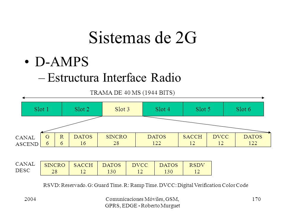 2004Comunicaciones Móviles, GSM, GPRS, EDGE - Roberto Murguet 170 D-AMPS –Estructura Interface Radio Sistemas de 2G Slot 1Slot 6Slot 5Slot 4Slot 3Slot