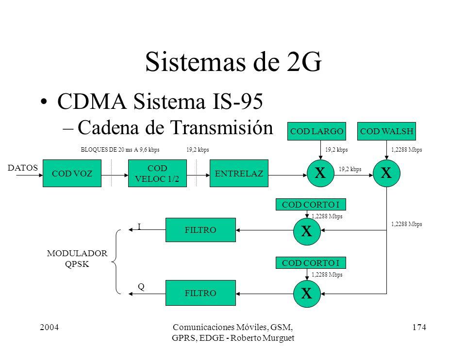 2004Comunicaciones Móviles, GSM, GPRS, EDGE - Roberto Murguet 174 CDMA Sistema IS-95 –Cadena de Transmisión Sistemas de 2G COD VOZ COD VELOC 1/2 COD C