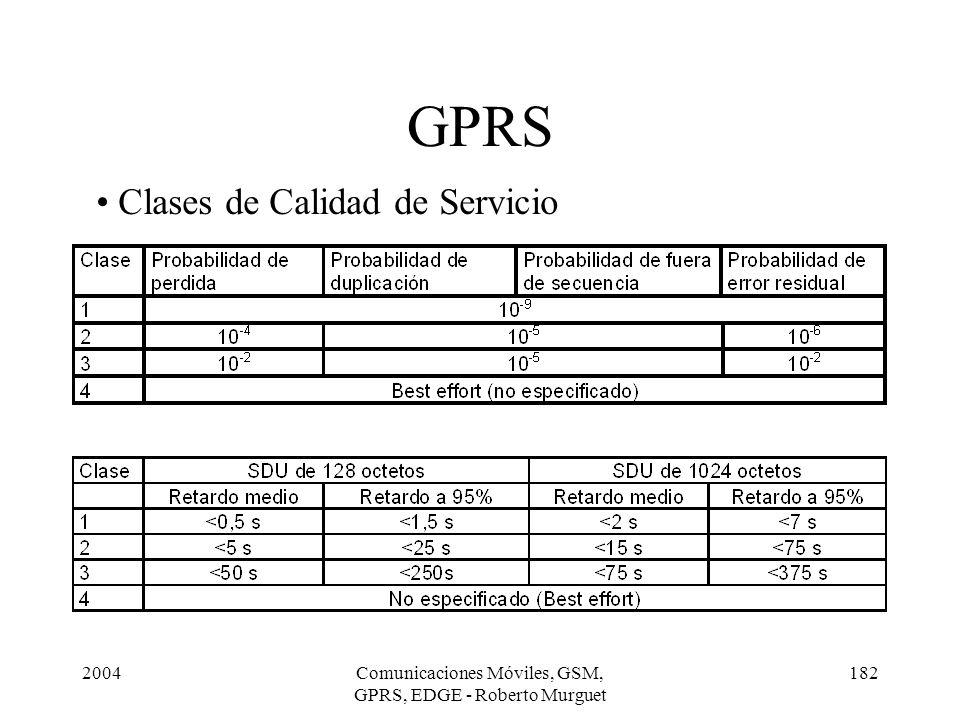 2004Comunicaciones Móviles, GSM, GPRS, EDGE - Roberto Murguet 182 GPRS Clases de Calidad de Servicio