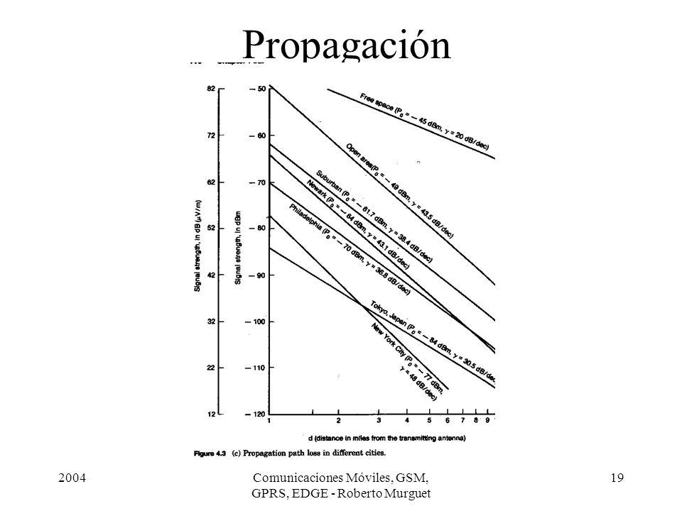 2004Comunicaciones Móviles, GSM, GPRS, EDGE - Roberto Murguet 19 Propagación