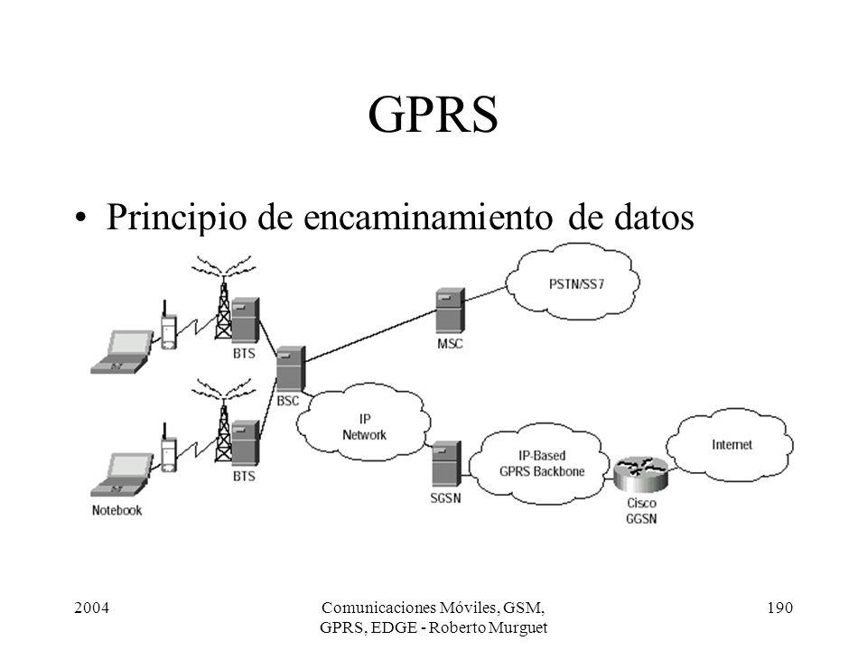 2004Comunicaciones Móviles, GSM, GPRS, EDGE - Roberto Murguet 190 GPRS Principio de encaminamiento de datos