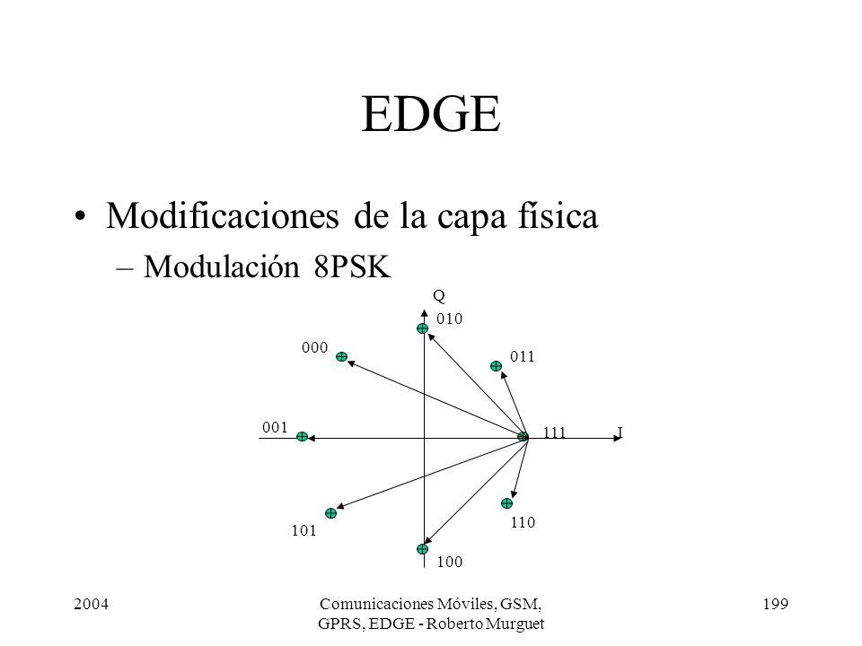 2004Comunicaciones Móviles, GSM, GPRS, EDGE - Roberto Murguet 199 EDGE Modificaciones de la capa física –Modulación 8PSK 111 011 010 000 001 101 100 1