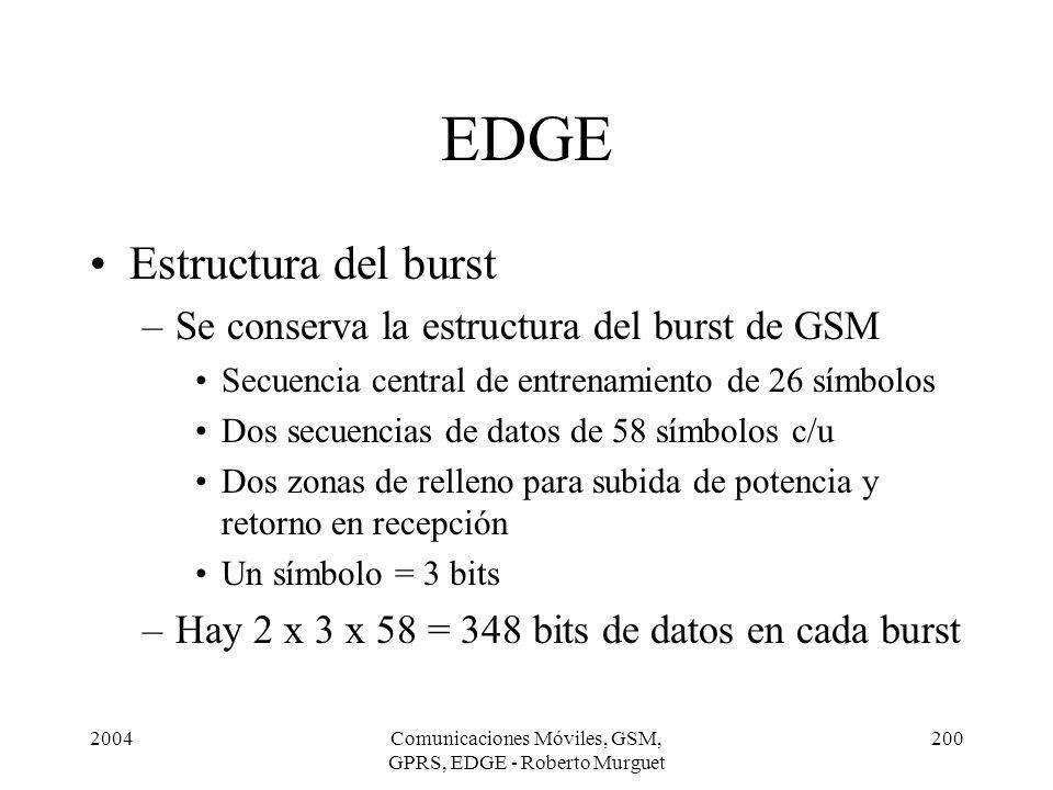 2004Comunicaciones Móviles, GSM, GPRS, EDGE - Roberto Murguet 200 EDGE Estructura del burst –Se conserva la estructura del burst de GSM Secuencia cent