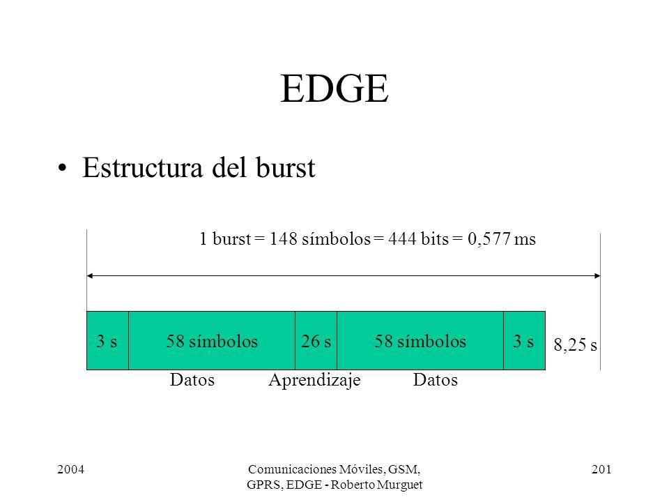 2004Comunicaciones Móviles, GSM, GPRS, EDGE - Roberto Murguet 201 EDGE Estructura del burst 3 s58 símbolos3 s26 s58 símbolos Datos Aprendizaje 1 burst