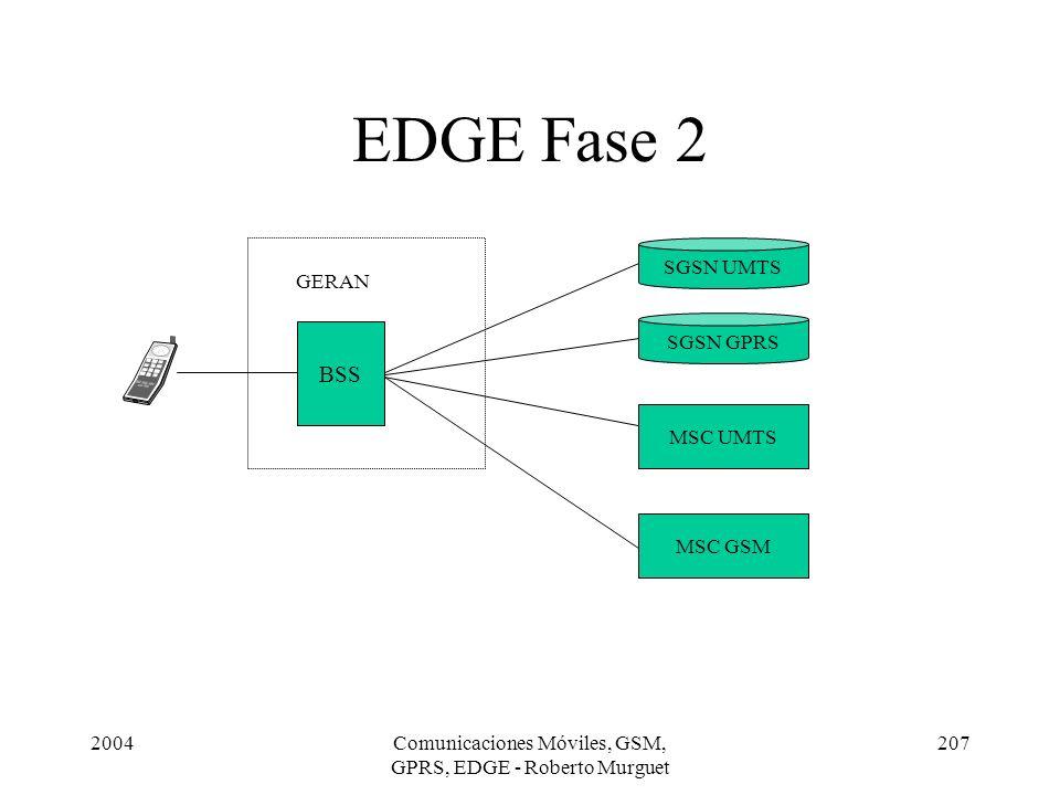 2004Comunicaciones Móviles, GSM, GPRS, EDGE - Roberto Murguet 207 EDGE Fase 2 BSS SGSN UMTS SGSN GPRS MSC UMTS MSC GSM GERAN