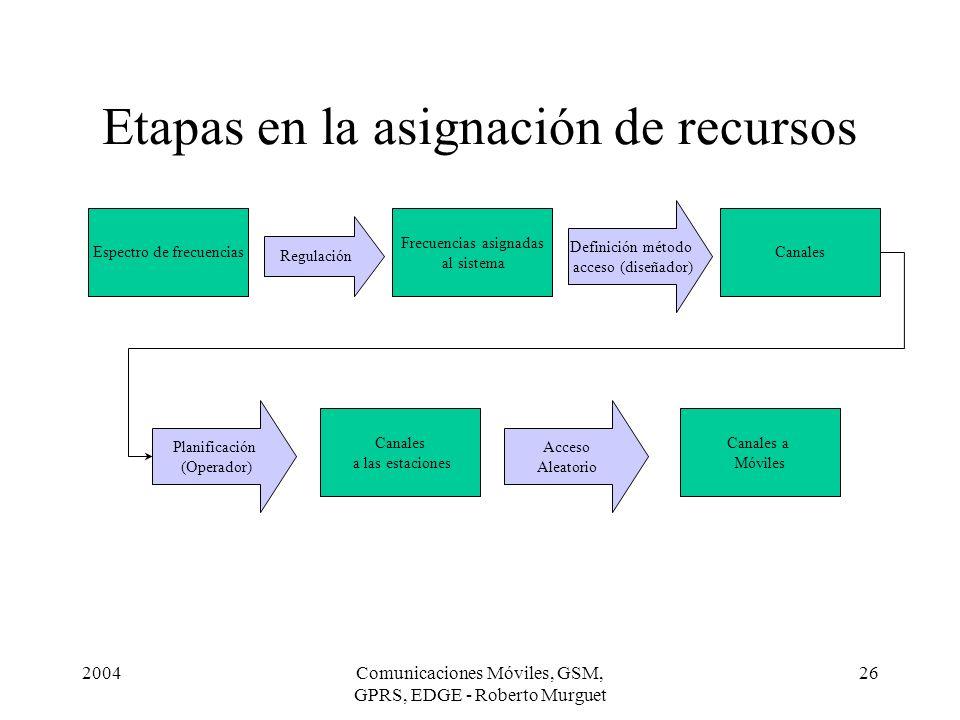 2004Comunicaciones Móviles, GSM, GPRS, EDGE - Roberto Murguet 26 Etapas en la asignación de recursos Espectro de frecuencias Frecuencias asignadas al