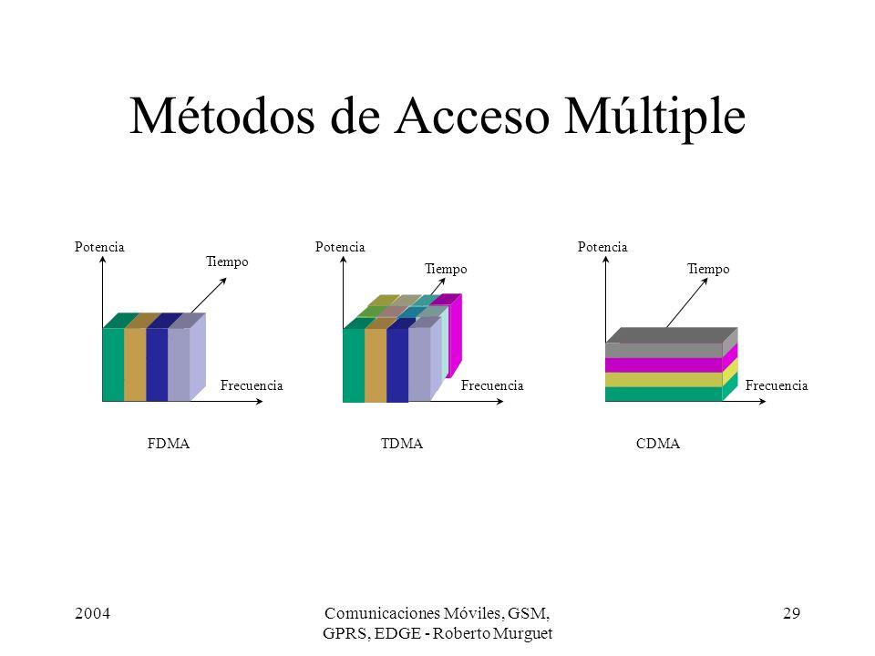 2004Comunicaciones Móviles, GSM, GPRS, EDGE - Roberto Murguet 29 Potencia Tiempo Frecuencia Potencia Tiempo Frecuencia Métodos de Acceso Múltiple Pote