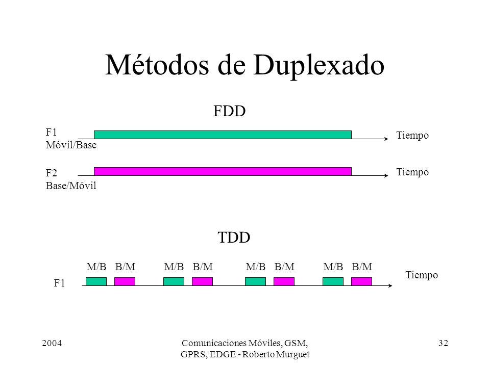 2004Comunicaciones Móviles, GSM, GPRS, EDGE - Roberto Murguet 32 Métodos de Duplexado Tiempo F1 Móvil/Base F2 Base/Móvil Tiempo F1 M/BB/MM/BB/MM/BB/MM